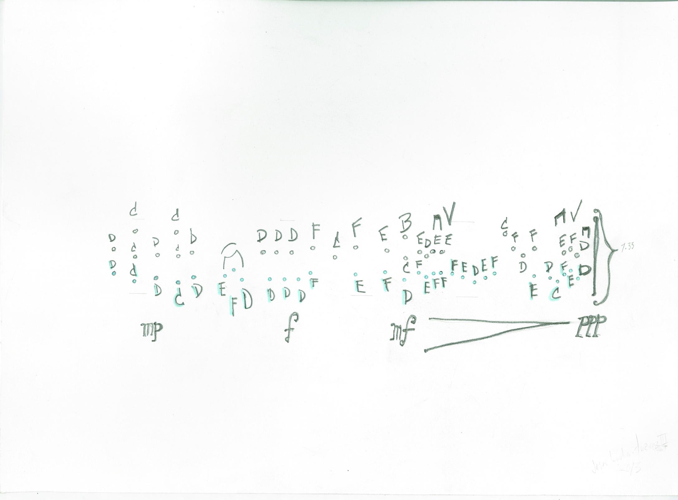 score_pg2002